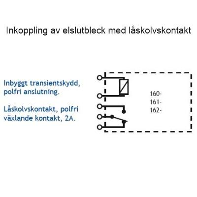 Elslutbleck robust